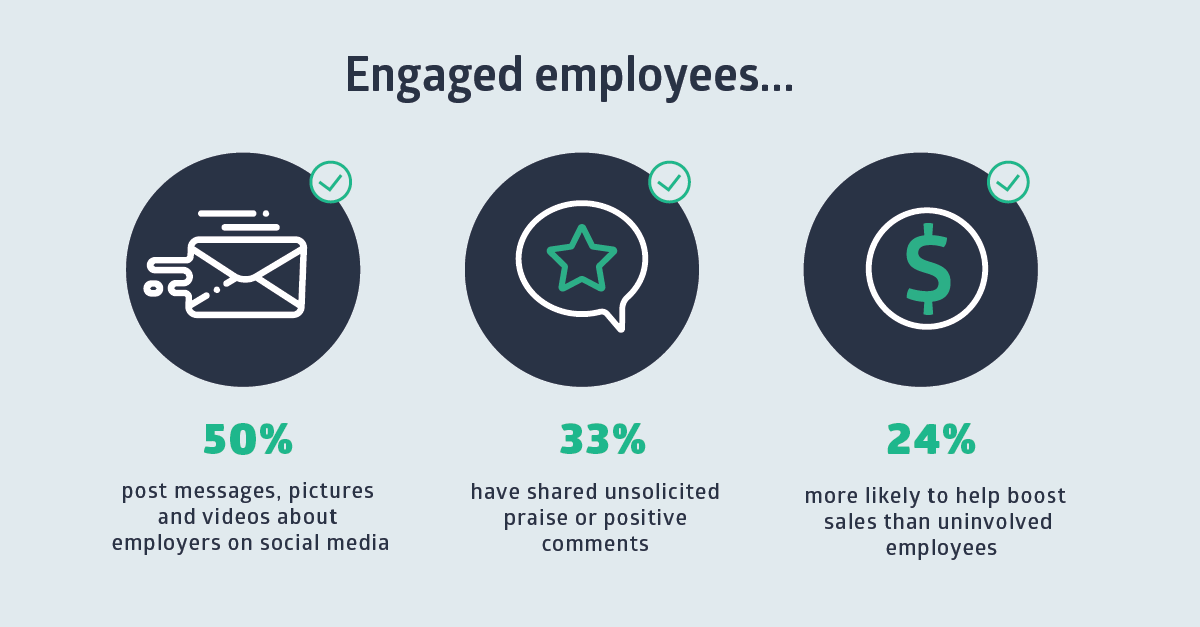 3 Ways Internal Communications Can Drive Employee Engagement & Advocacy-07-07