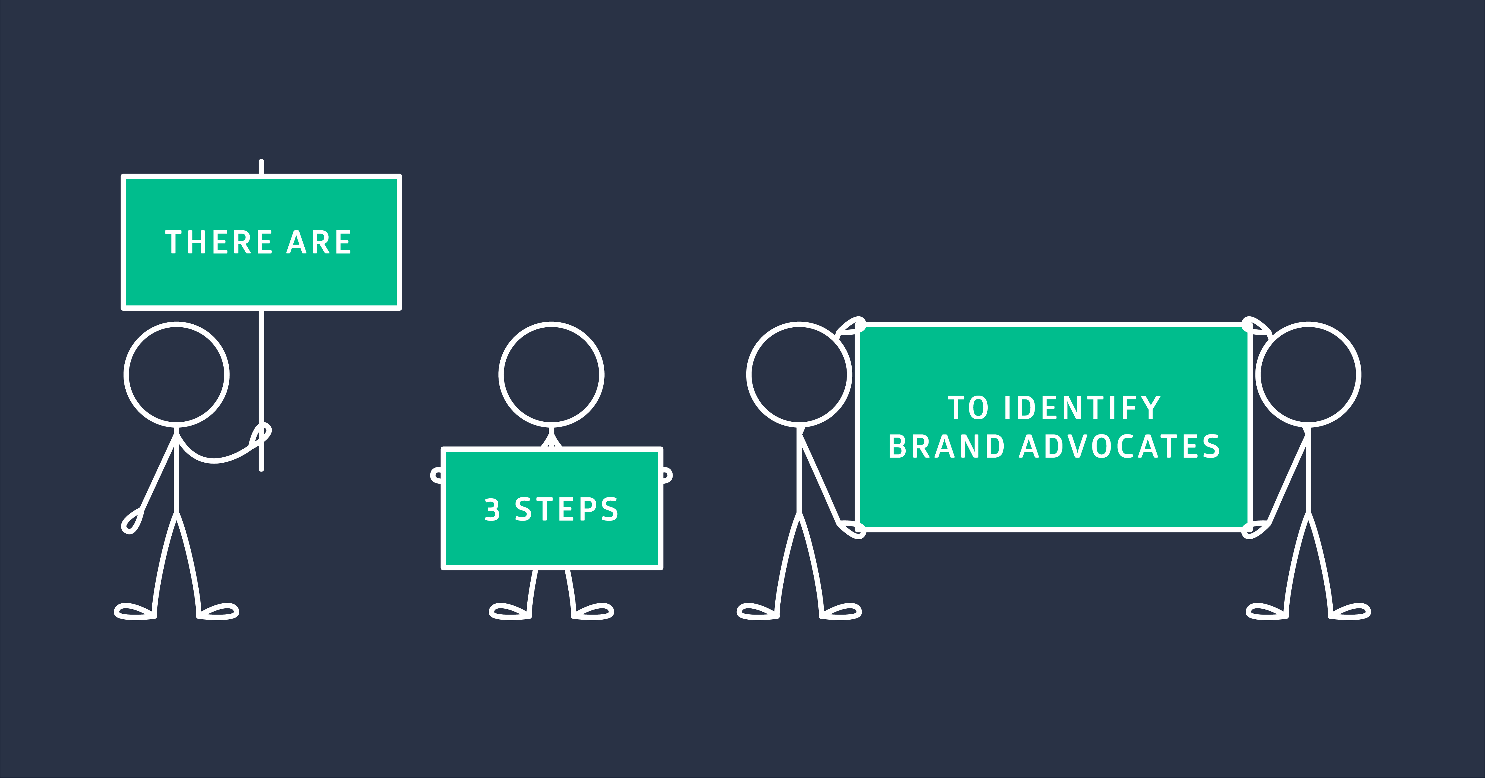 3 Steps To Identify Brand Advocates