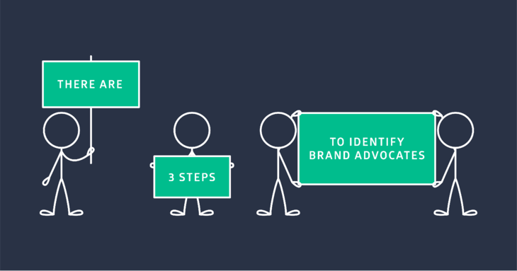3 Steps To Identify Brand Advocates