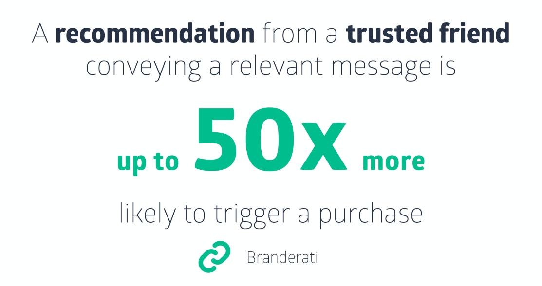 Recommendation Branderati Statistics