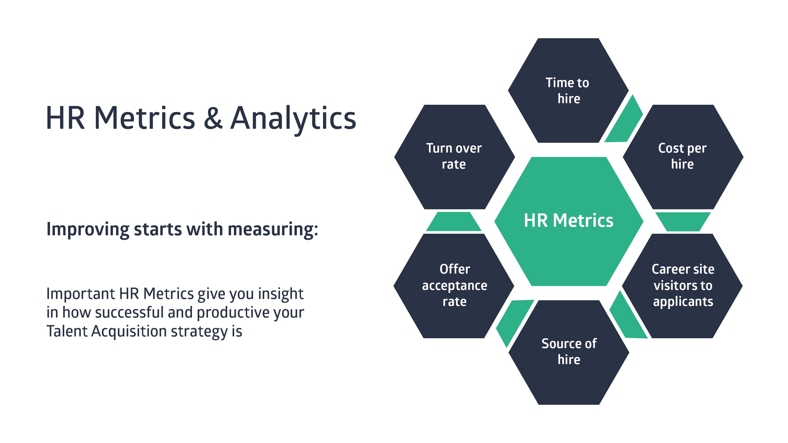 Choose Employer Branding Metrics_Tekengebied 1