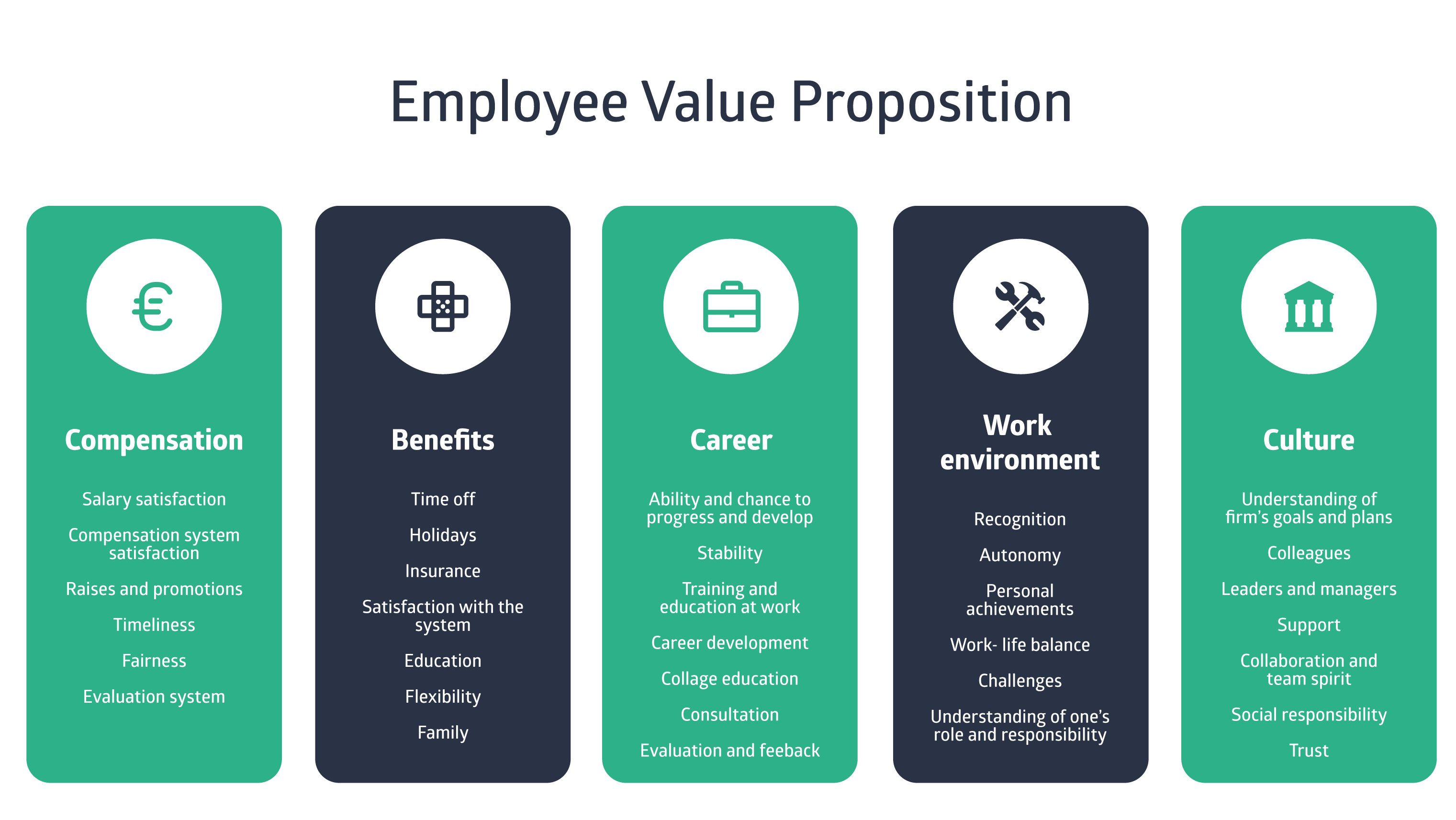 Employee Value Proposition_Tekengebied 1