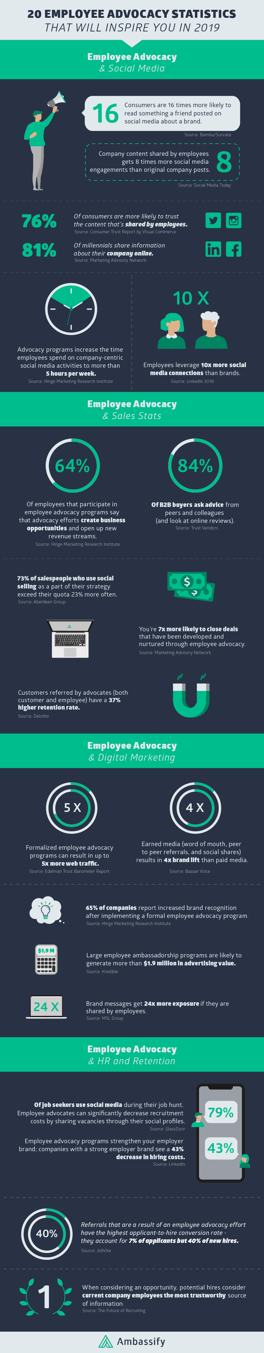 infographic_digital