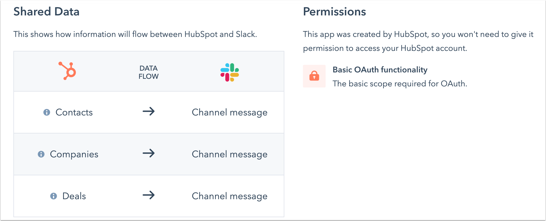app-marketplace-data-and-permissions