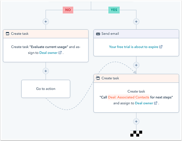 workflow-go-to-action-example