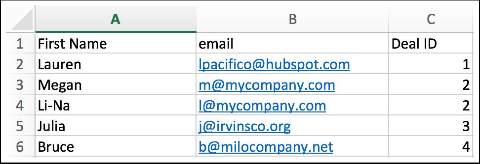 relational-import-contact-sheet