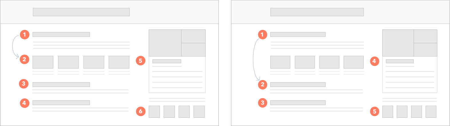 serp-position-placeholders