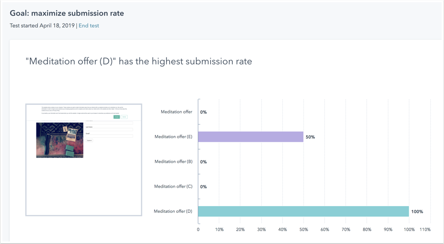 test-results-by-submission-rate