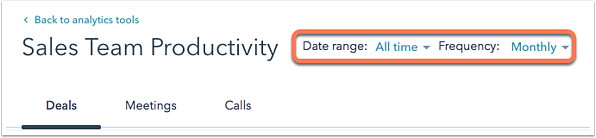 sales-team-productivity-date-time-filters