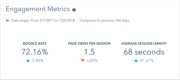 web-analytics-dash-engagement-metrics