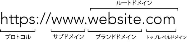url-anatomy-japanese