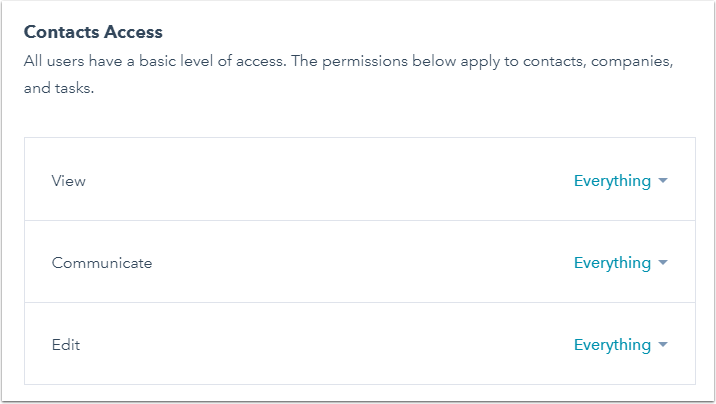 HubSpot user permissions guide