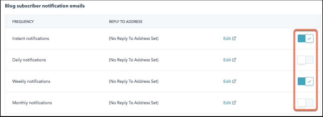 blog-subscriber-notification-emails
