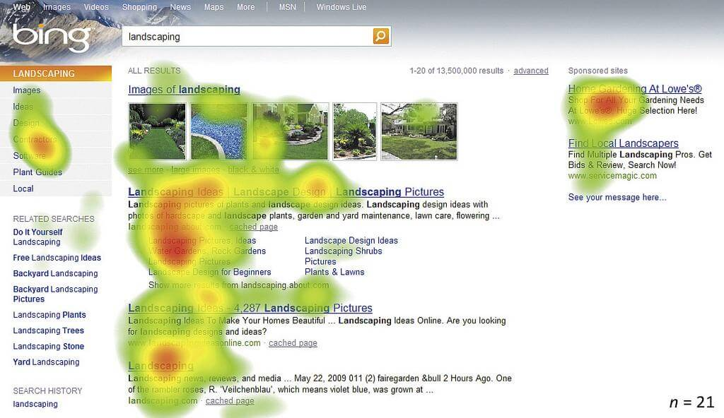 Heatmaps are an important tool