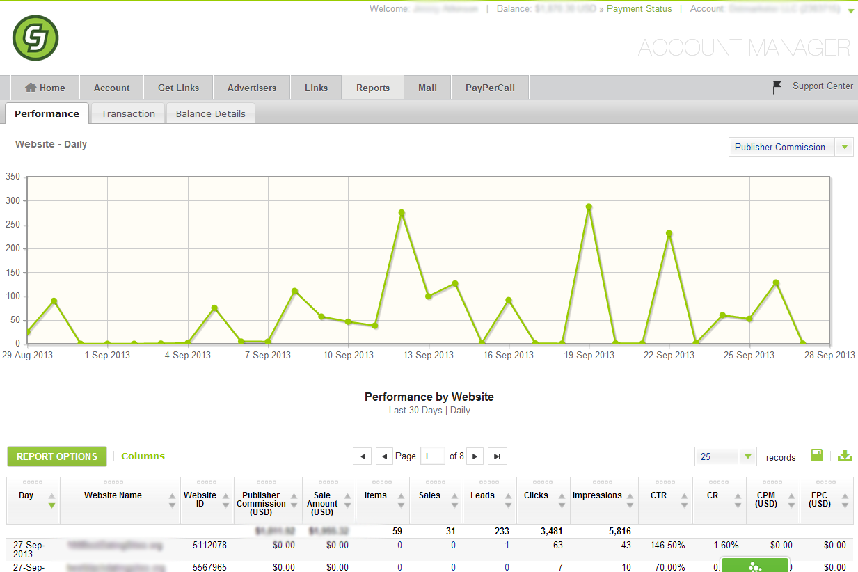 analytics example chart