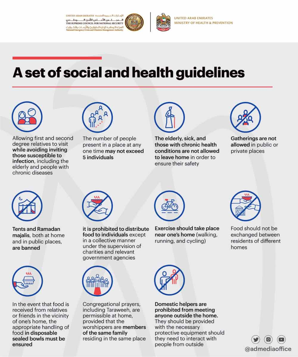 set-of-social-guidelines