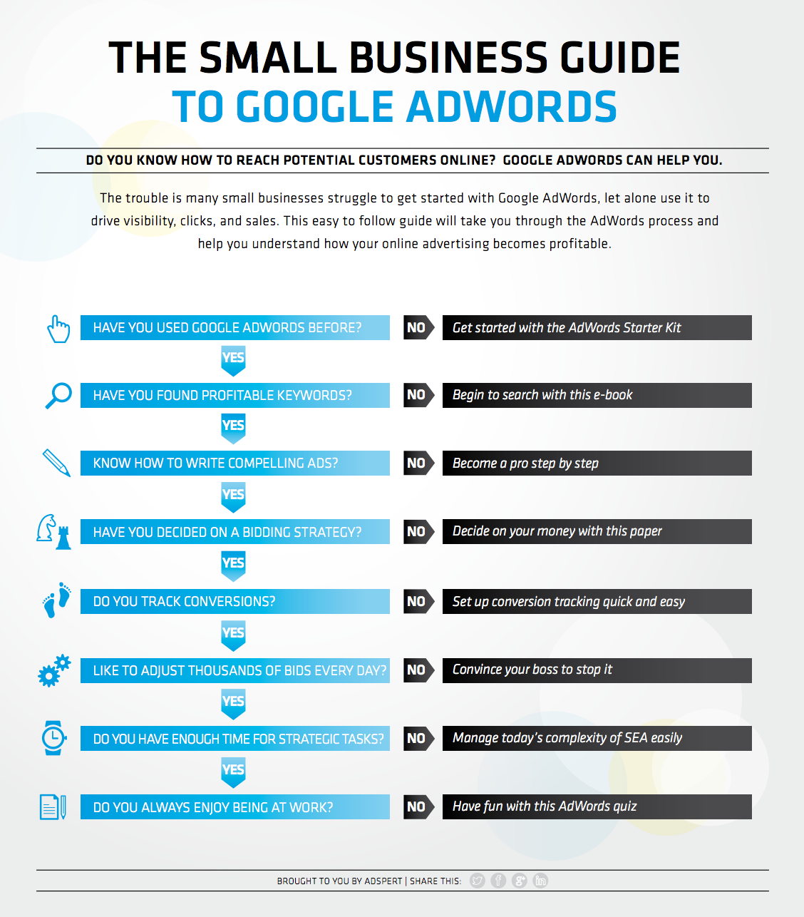 how to change business on google adwords