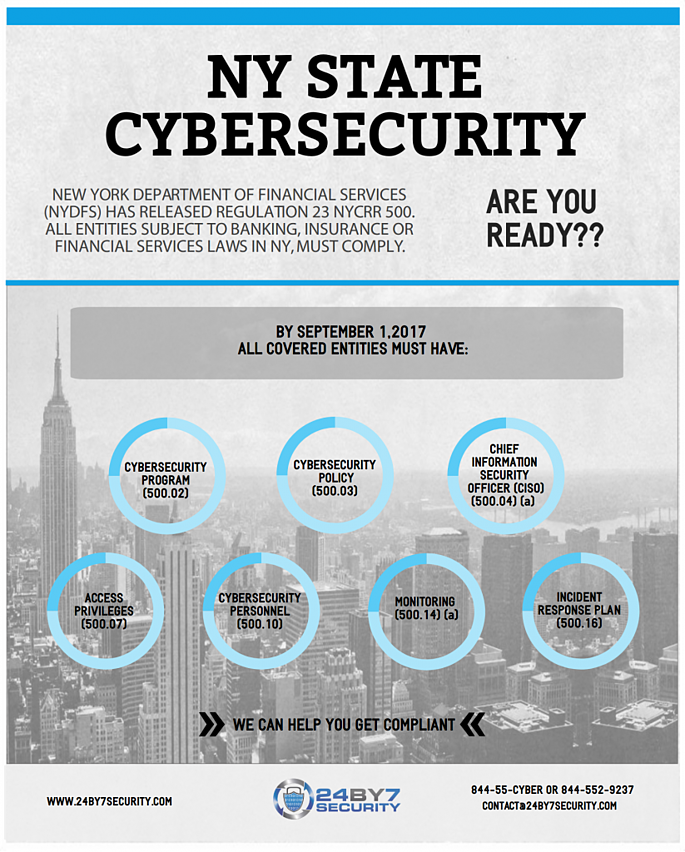 24By7Security-NYDFS-Phase-1-Infographic-823x1024