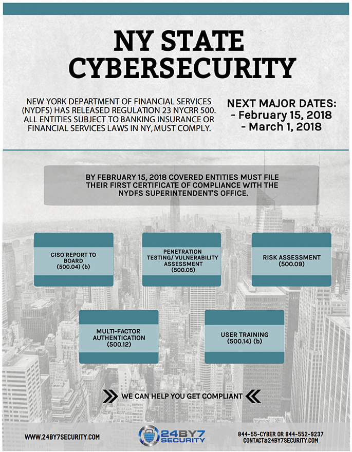 24By7Security-NYDFS-Phase-2-Infographic-797x1024