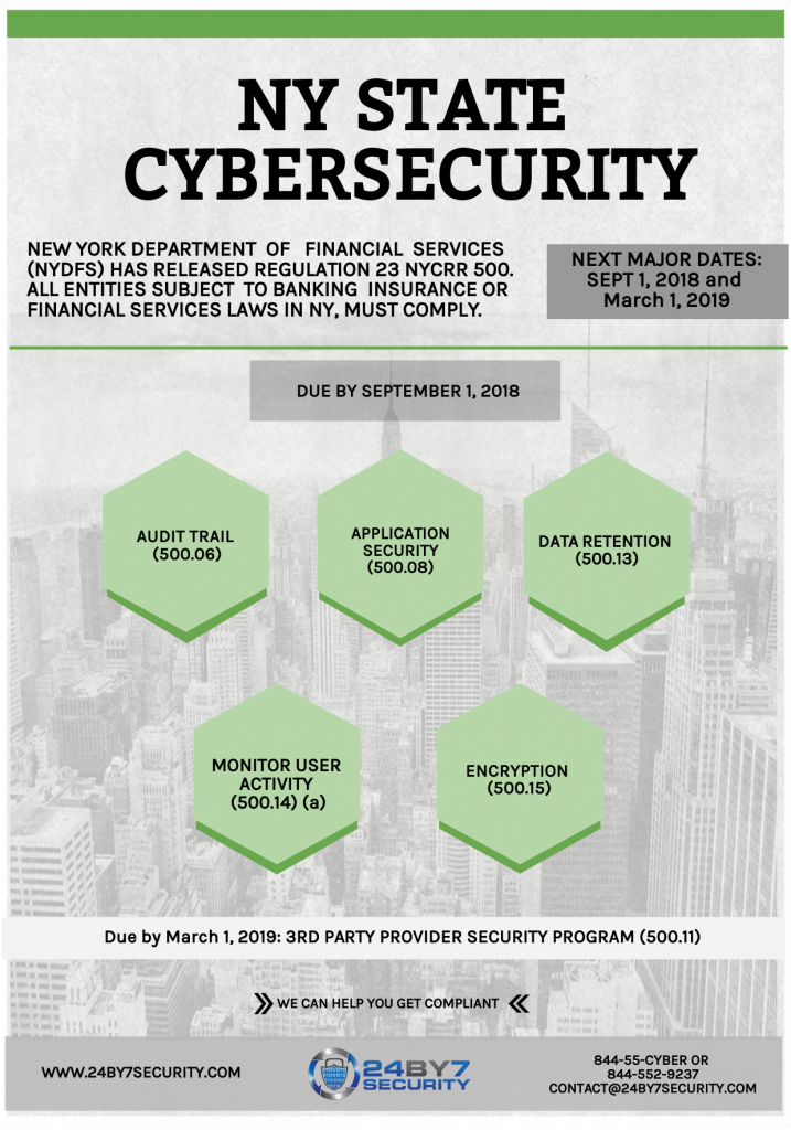 24By7Security-NYDFS-Phase-3-Infographic-717x1024