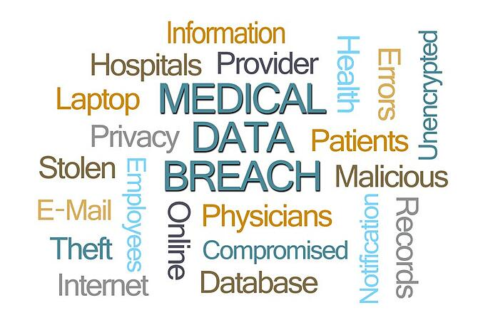 Image-Medical Data Breach PHI