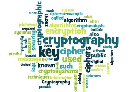 24By7Security blog on email encryption