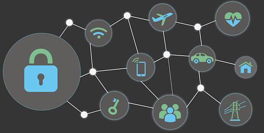 nist iot guide