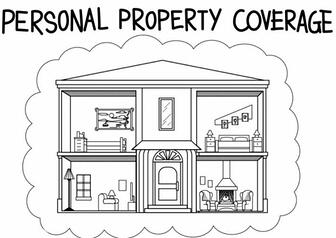 Personal Property in your Homeowners Policy