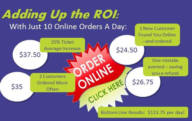 online ordering, restaurant online ordering, mobile ordering