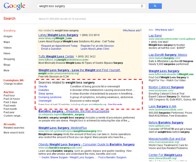 Google Launches Symptom Search - Opportunity or Challenge