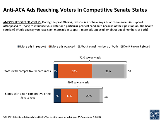 Anti-ACA_Ads_Reaching_Voters_In_Competitive_Senate_States