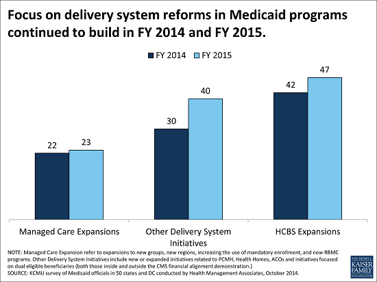 10.08.14_-_Medicaid_-_Event_and_Reports_-_Focus_on_delivery_system_reforms_in_Medicaid_-_resized_for_email