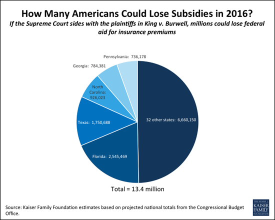 border-How_Many_Americans_Could_Lose_Subsidies_in_2016_11-19-14_with_border