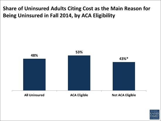 Remaining_Uninsured_Jan_26_alert_-_Chart_1