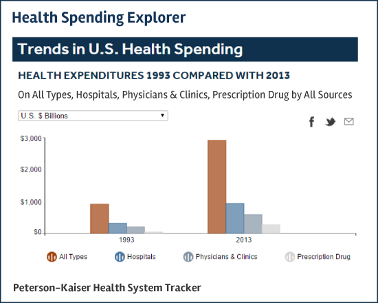 health-spending-explorer_email