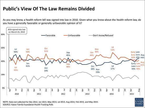 Publics_View_of_the_Law_Remains_Divided