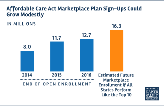 aca-marketplace-plan-sign-ups_email.png