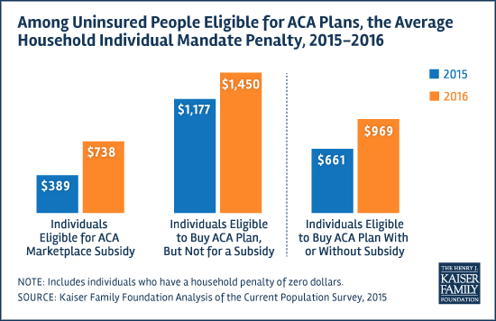 average-household-individual-mandate-penalty_email.png