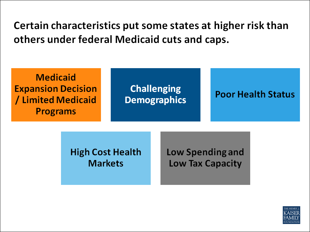 medicaid-cuts-caps-states-higher-risk-6.12.17-2.png