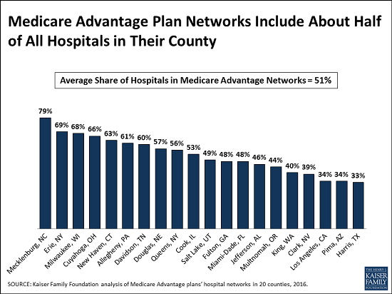 medicare_advantage_thursday.png