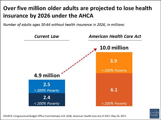 older americans AHCA.png