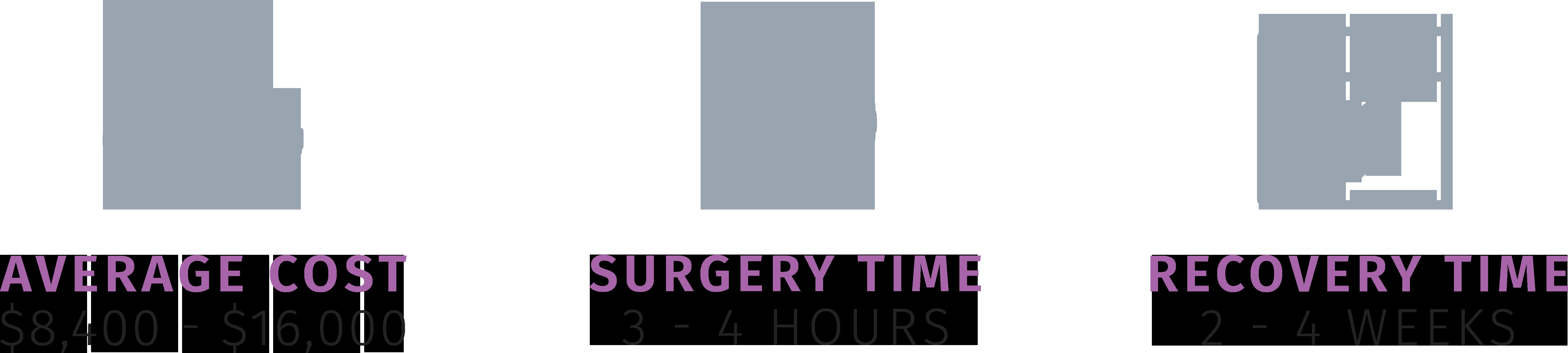 Surgery Specs (BBL)