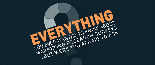Everything you ever wanted to know about marketing research surveys 710x300