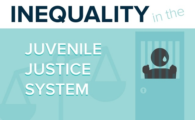 an expose of the inequality of the american justice system - racial discrimination in the us justice system introduction in modern  toward the end of the progressive era american social inequality had stripped.