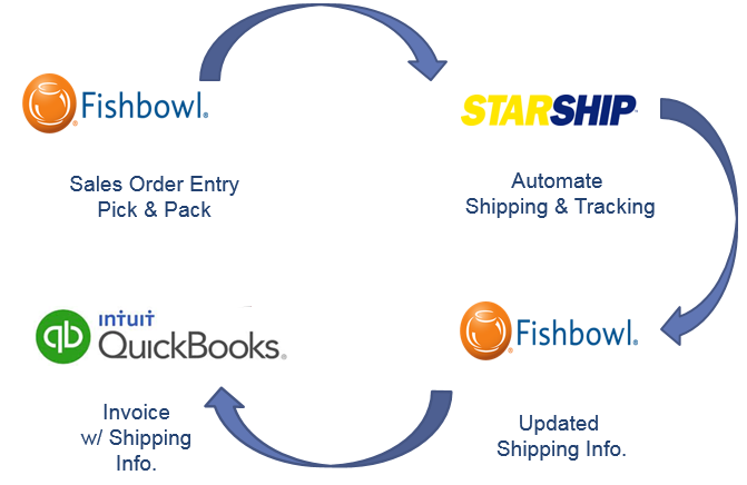 QuickBooks_shipping_software