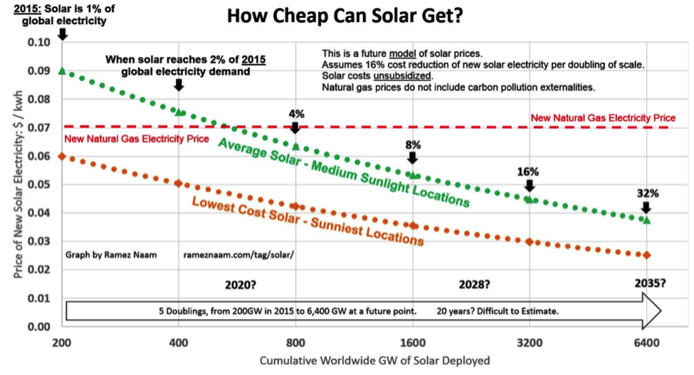 Climate Change Tech 1.png