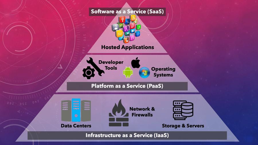 Cloud Computing Diagram copy