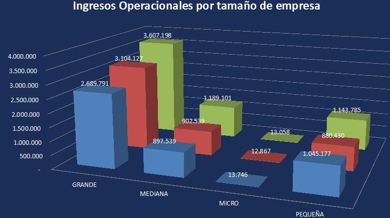 empresas de vigilancia en colombia: