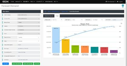 SDX Transformed: Experience the New User Interface