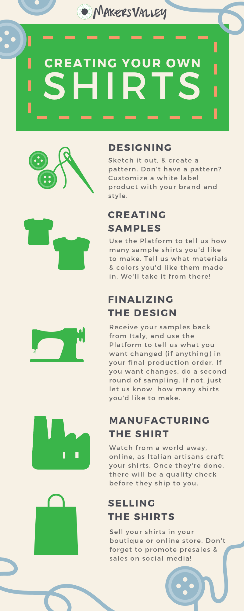 Design a shirt in Italy, using the completely online MakersValley Platform 5-step process. | MakersValley Blog